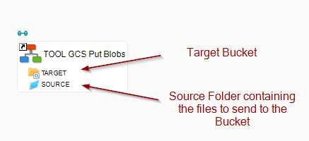 example send files to bucket